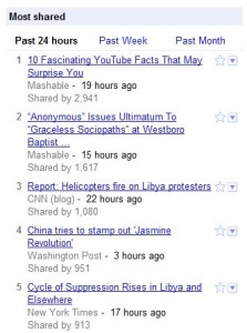 "Google News (US) ""Most Shared"""