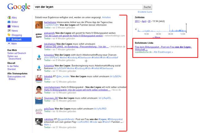 Beliebteste Links in der Google Echtzeit Suche.